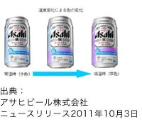 スパードライチェンジカラ―缶