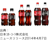 コカ・コーラーネームボトル